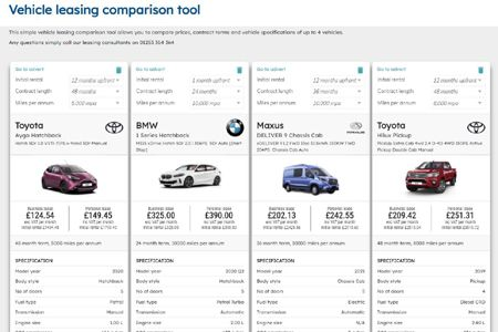 Vehicle leasing comparison tool
